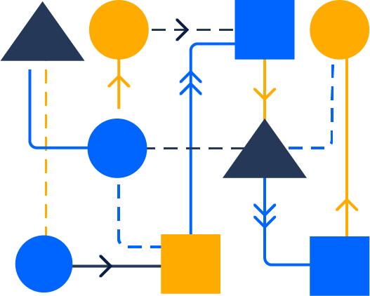 Getting More with Jira Workflows