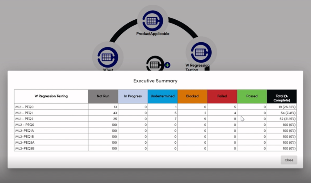 SmartPlanner Executive Summary Screen